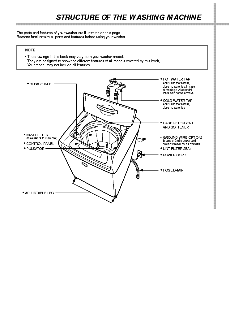 DAEWOO WASHING MACHINE TRAINING Service Manual download, schematics, eeprom, repair info for