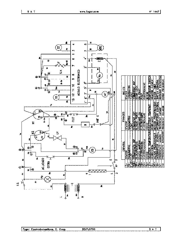 FAGOR CL-850 SCH Service Manual download, schematics