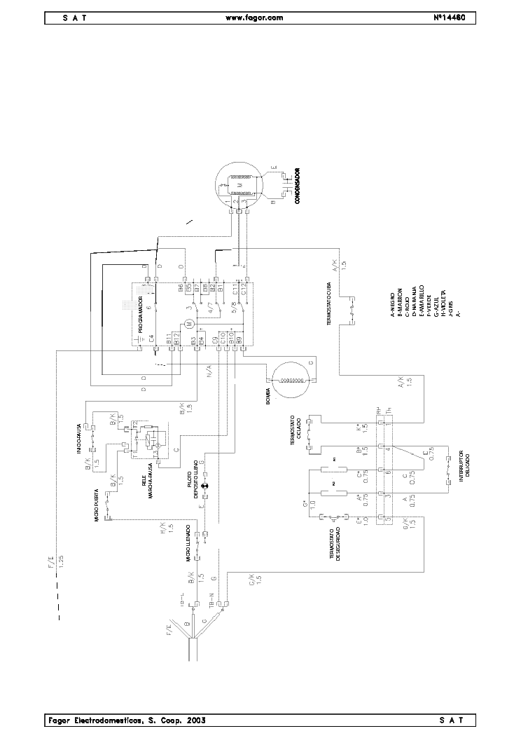 Washing Machine Program Diagram, Washing, Get Free Image