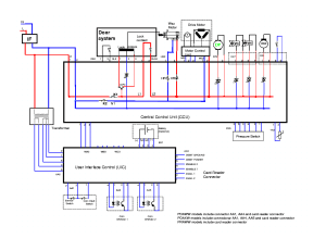 MAYTAG MAH22 WIRINGDIAGRAM Service Manual download