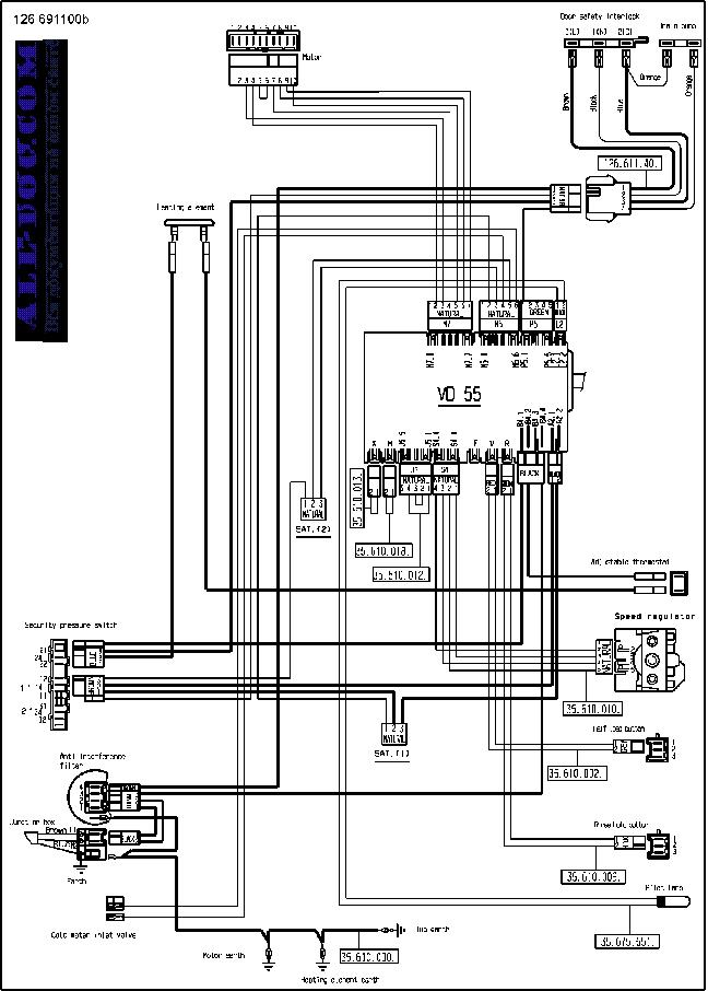 ZANUSSI FLS573C Service Manual free download, schematics