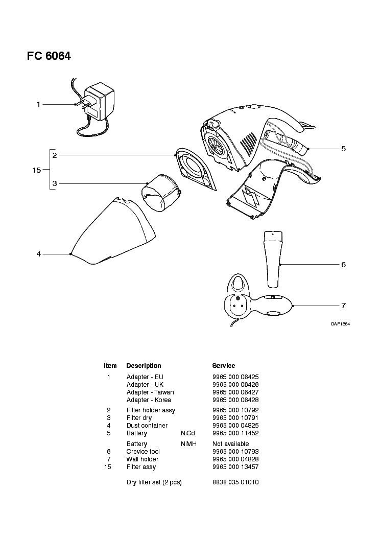 PHILIPS FC6064 Service Manual download, schematics, eeprom