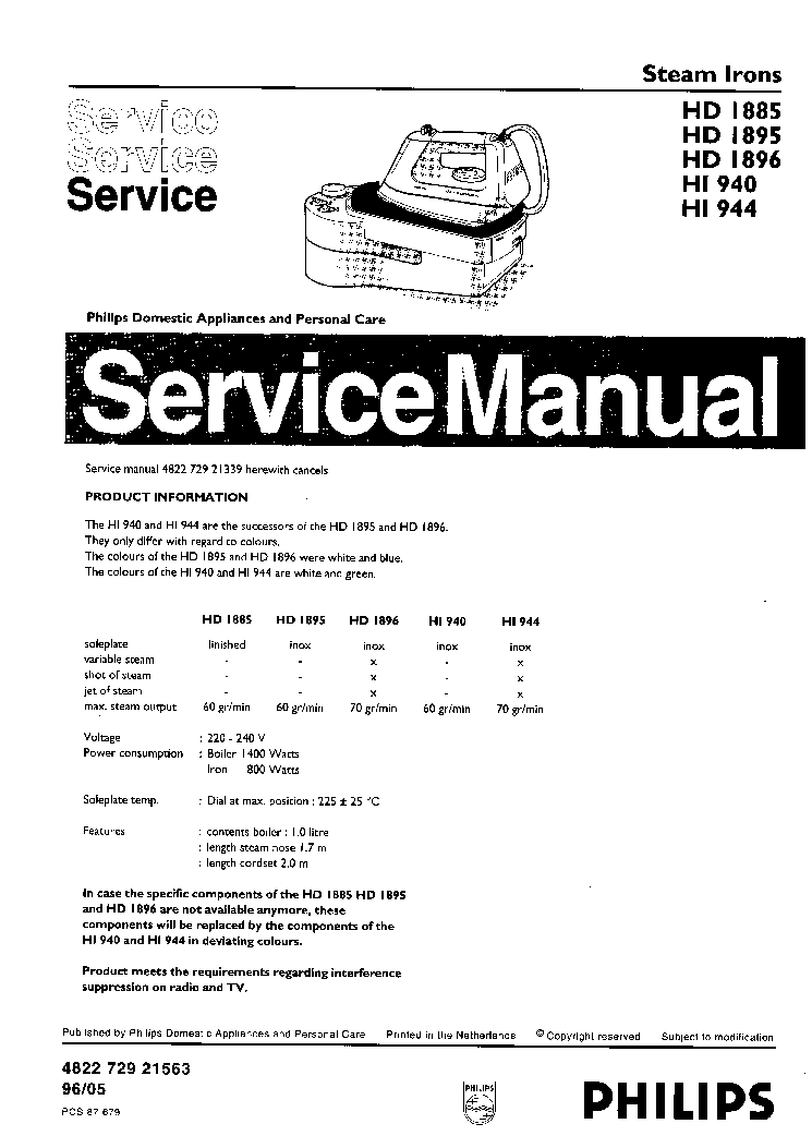 PHILIPS HD-7215-A CAFE-COMFORT-PLUS SM Service Manual