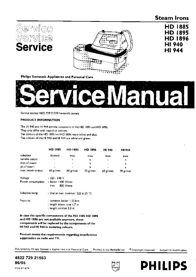 PHILIPS HD1885 HD1895 HD1896 HI940 HI944 SM Service Manual
