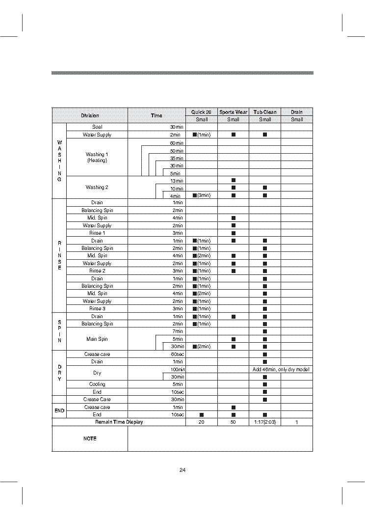 DAEWOO DWCLD SERIES Service Manual download, schematics
