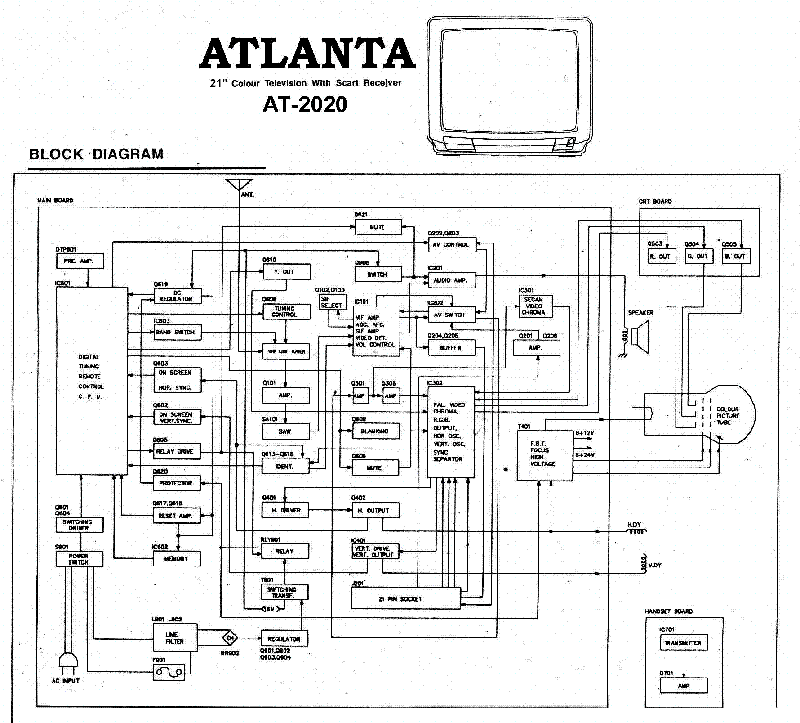 ATLANTA AT-2020 Service Manual download, schematics