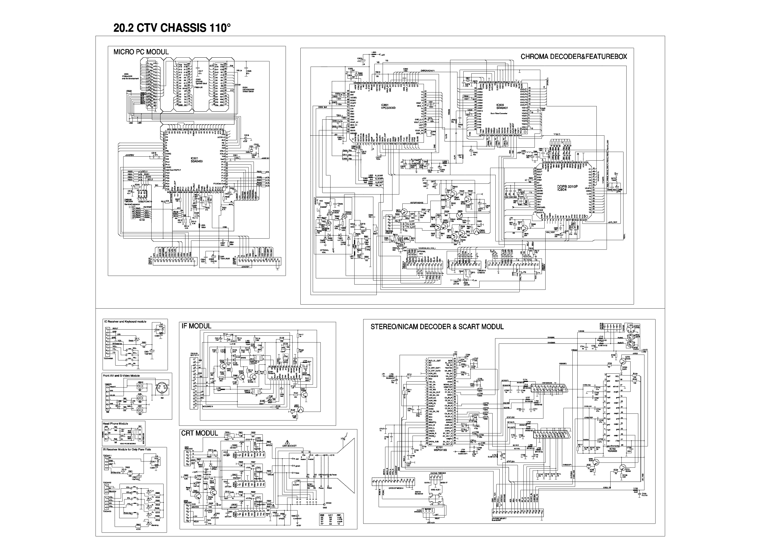 BEKO CHASSIS 20.2 6R1820 SCH Service Manual download