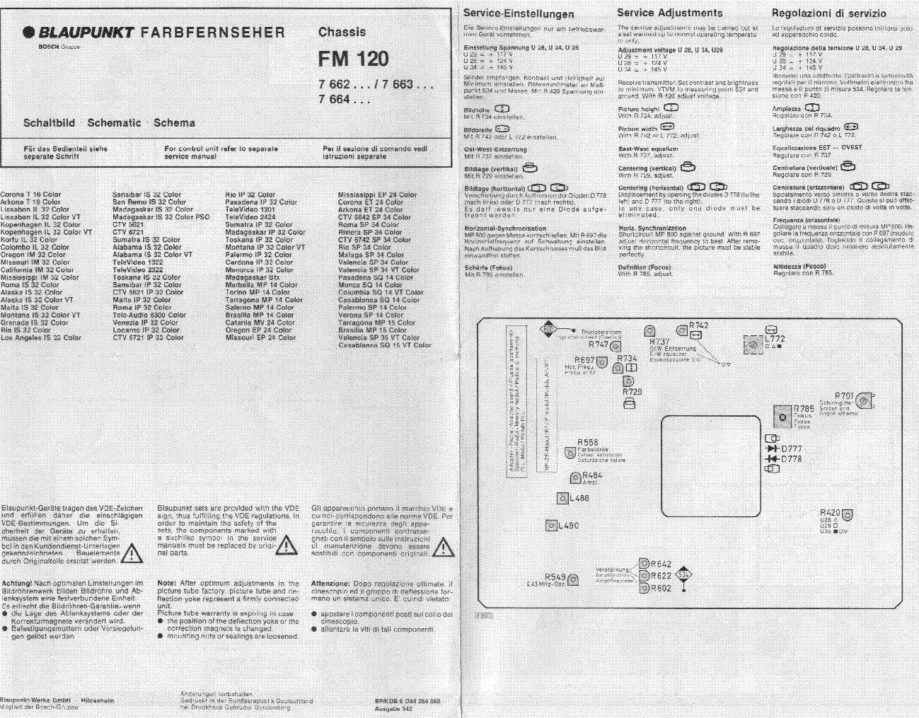 BLAUPUNKT TV FM100-21P Service Manual free download