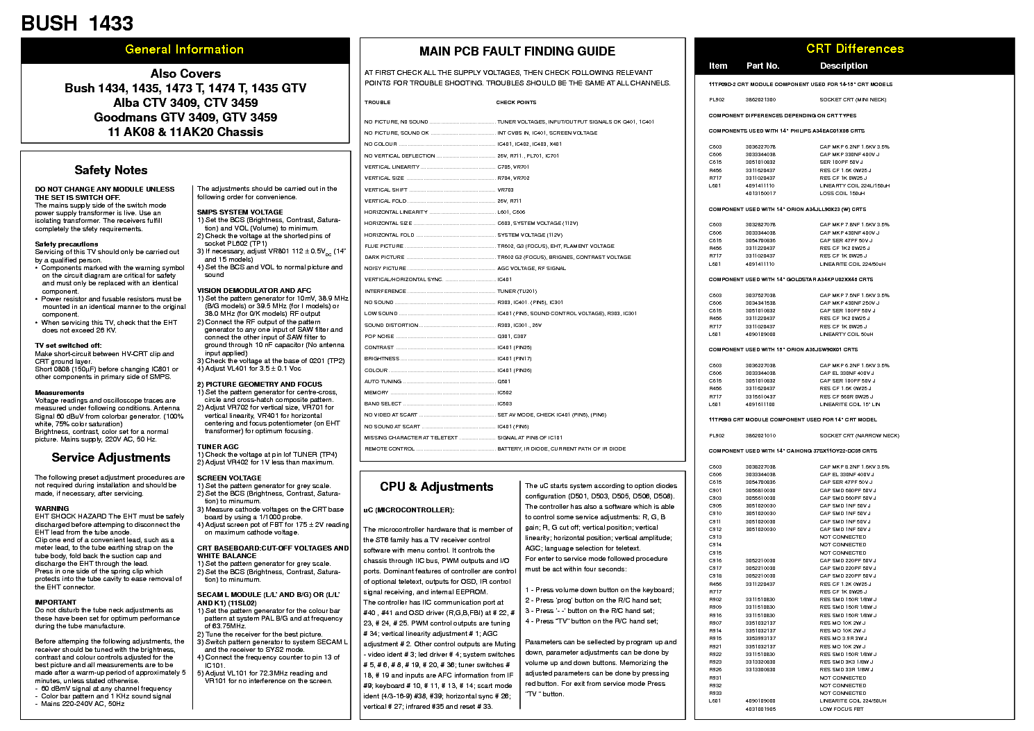 BUSH 2163-NTX TV SCHEMATIC Service Manual download