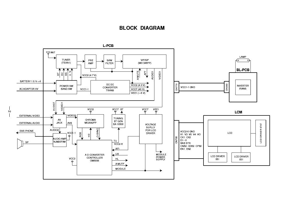 CASIO TV880 SM Service Manual download, schematics, eeprom