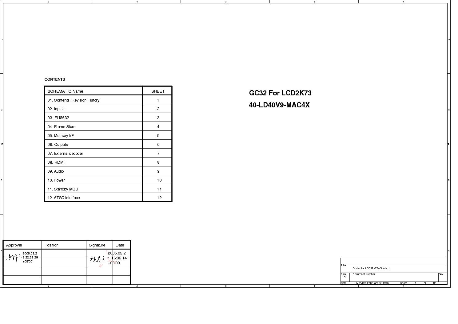 LCD LA7642 IR3Y26 LC863232B-53K7 TUNER-5V-02 NJM2368