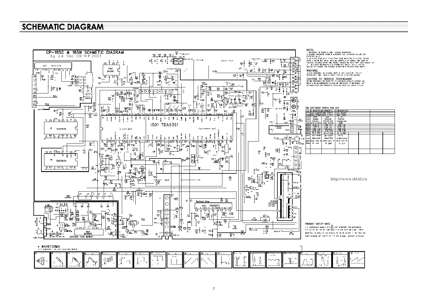 DAEWOO CTV2195 TV D Service Manual download, schematics