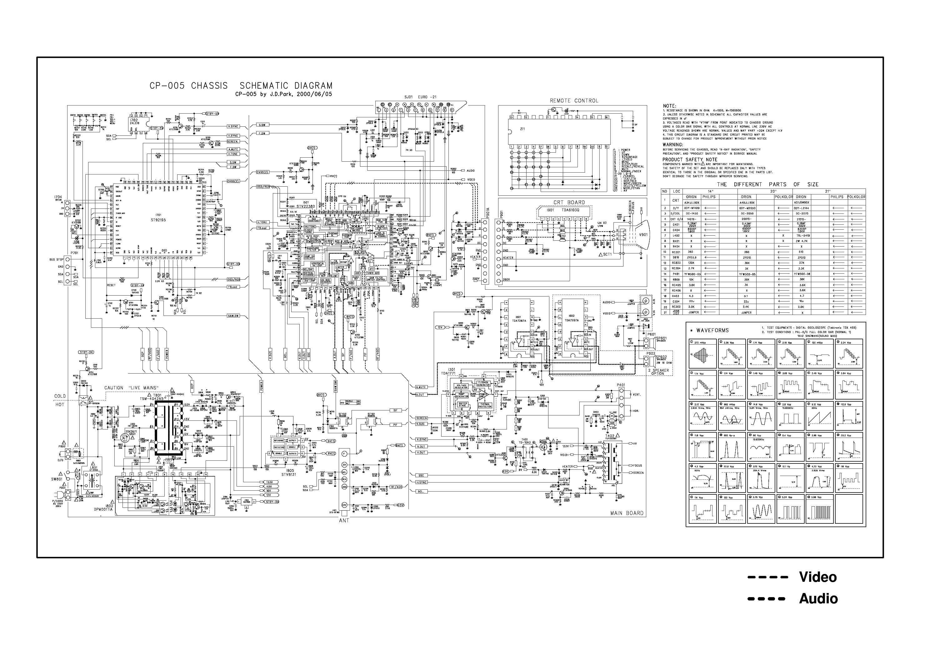DAEWOO CP005RAJZ Service Manual download, schematics