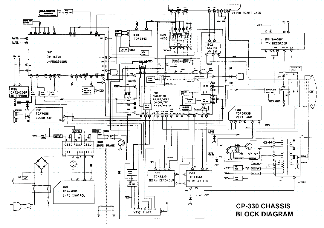 DAEWOO CP330 CHASSIS Service Manual download, schematics, eeprom, repair info for electronics