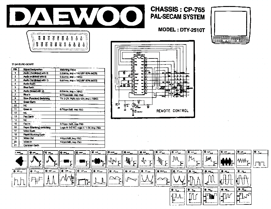 DAEWOO DTB-21U6 CH CP-185F SM Service Manual download, schematics, eeprom, repair info for
