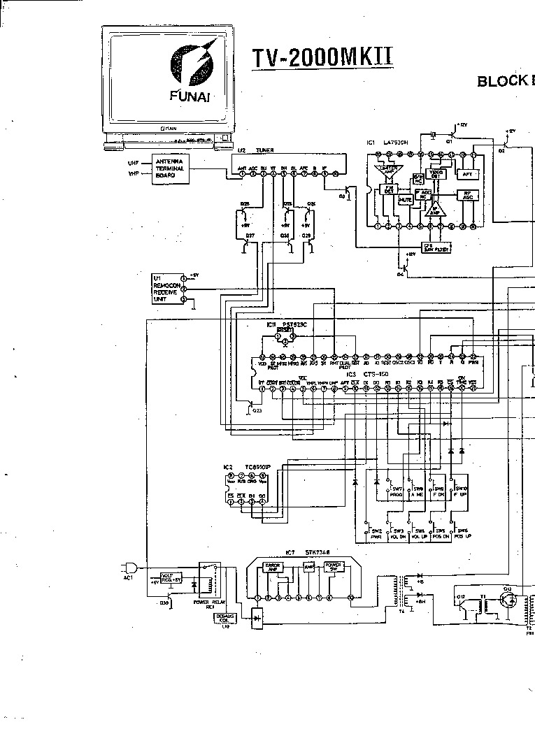 FUNAI TV-2000-MK2 SCH Service Manual download, schematics