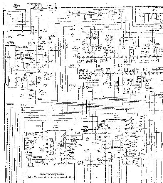 GOLDSTAR CKT-2871 CHASSIS PC-12A SCH Service Manual