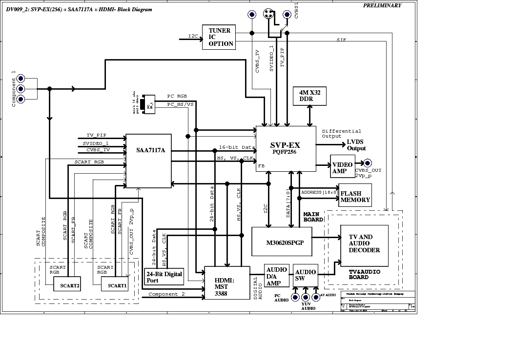 HAIER 30TR04C SCH Service Manual download, schematics