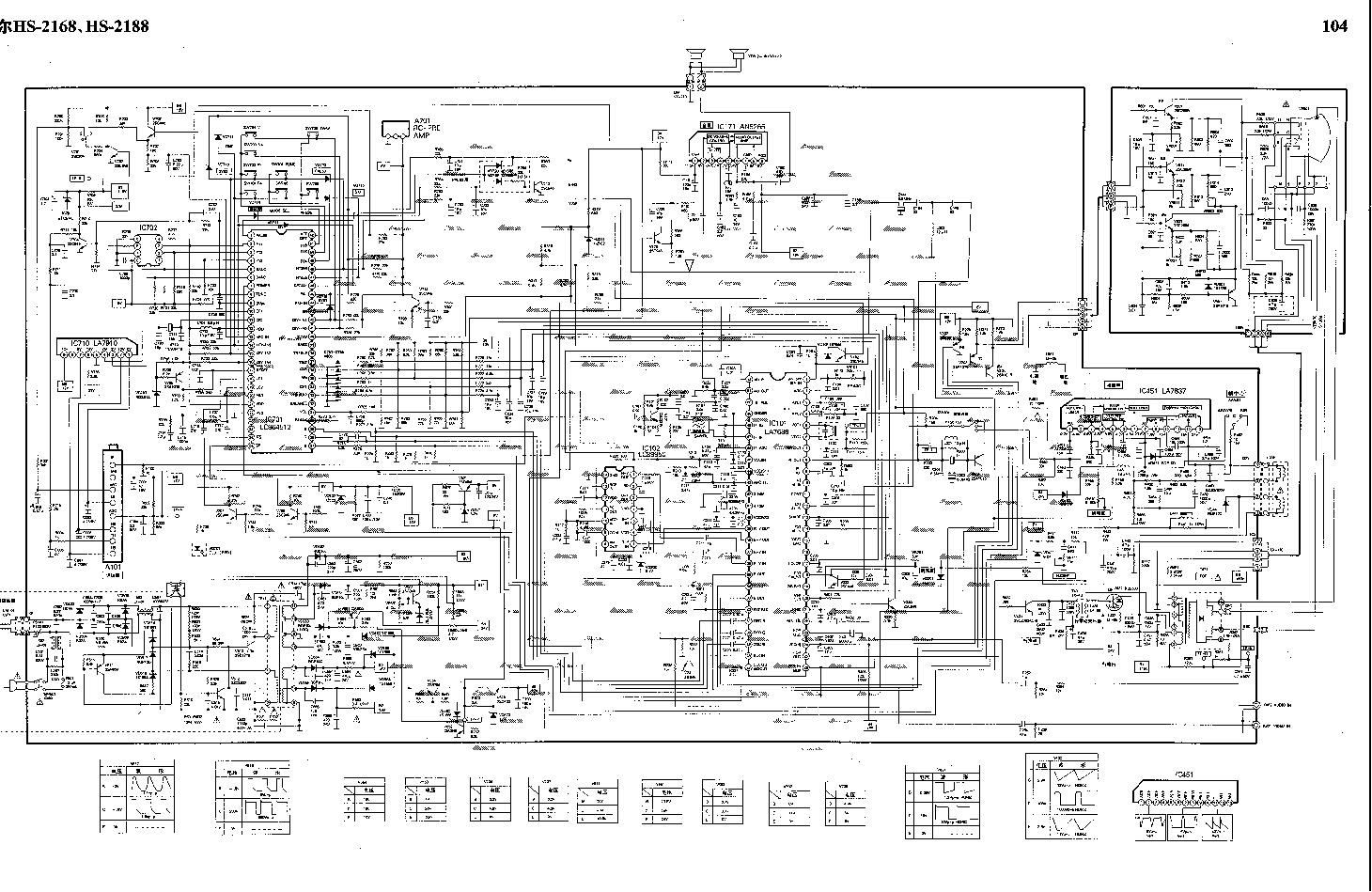 Haier Tv Schematics Haier Dryer ~ Elsavadorla