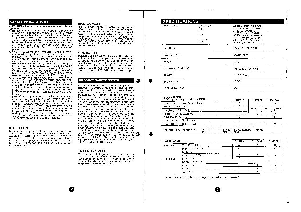 HITACHI C1479FN C1476MNR C1476MN CH V2 Service Manual