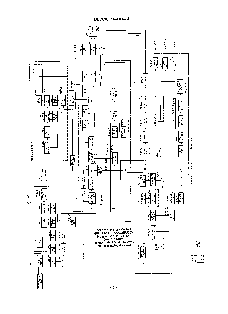 HITACHI CRP-143 CTP-203 213 214 CWP-132 CH NP6C SM Service