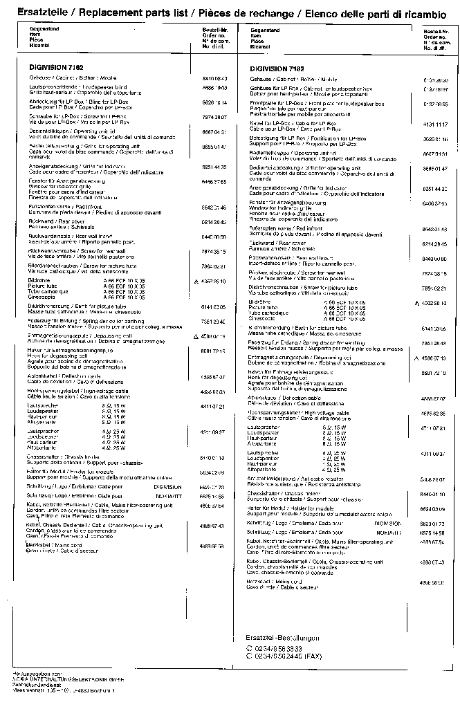 ITT NOKIA 6362,82 7162,82 SALORA 21,25N6-CH EUROSTEREO1
