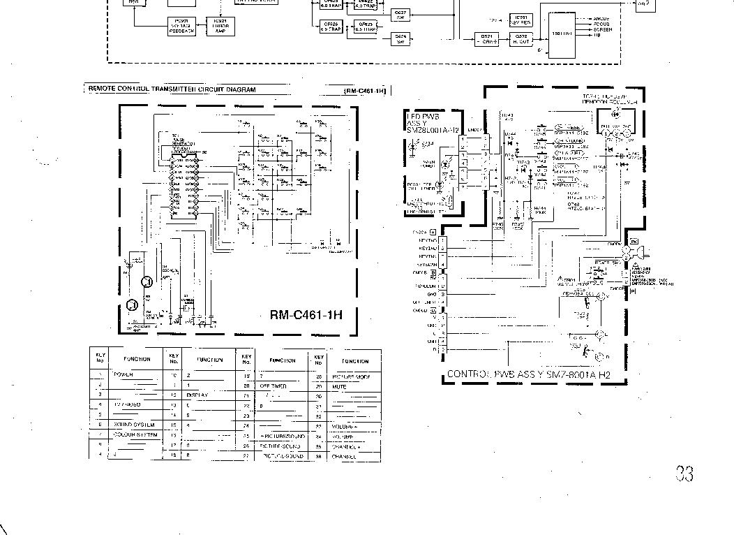 JVC AV-25MEX Service Manual download, schematics, eeprom