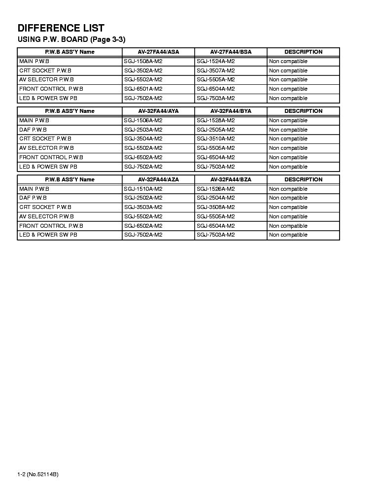 JVC AV-27FA44 Service Manual download, schematics, eeprom