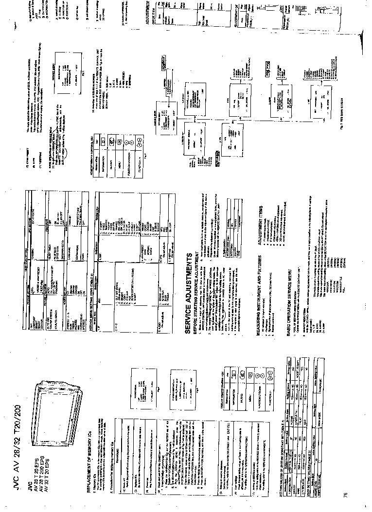 JVC AV-28 32 T20-200 Service Manual download, schematics