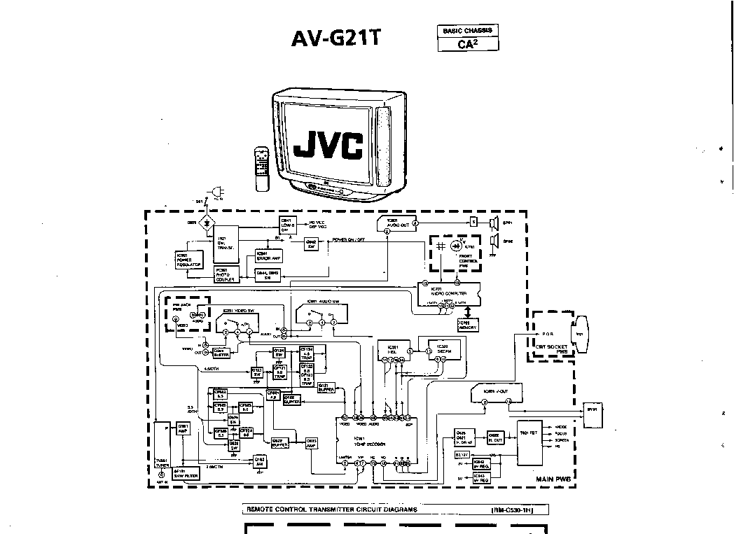 JVC AV-G21T CHASSIS-CA Service Manual download, schematics