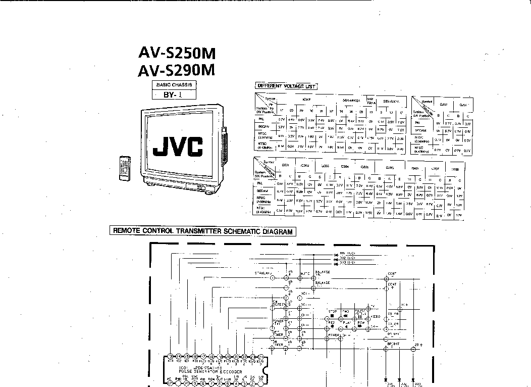 JVC AV-S250,290 Service Manual download, schematics