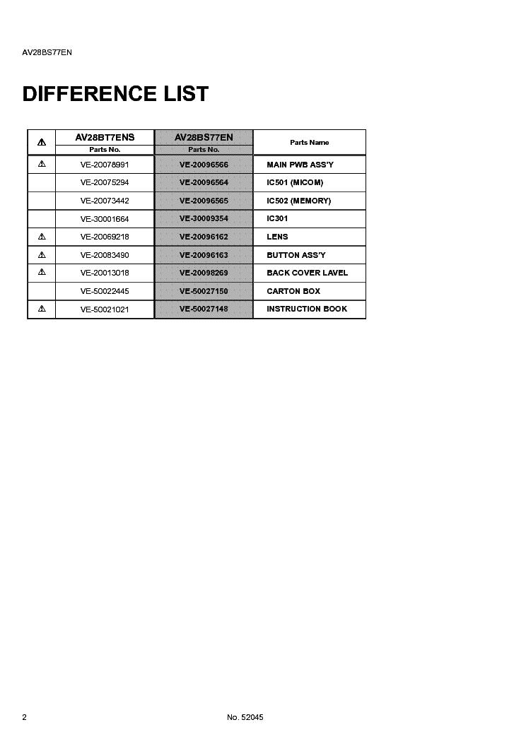 JVC AV28BS77EN CHASSIS 11AK19YPRO PARTS Service Manual