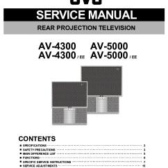 1996 Mitsubishi Mirage Radio Wiring Diagram 150cc Gy6 Television Schematics Peterbilt ~ Elsavadorla