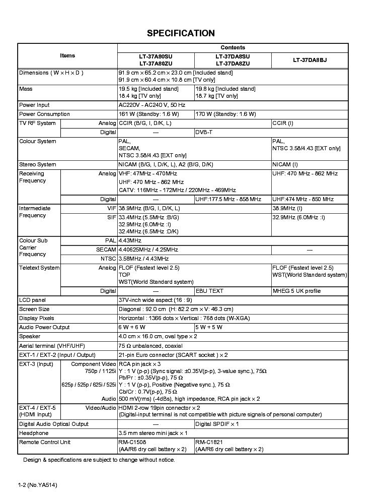 JVC LT-37A80 LT-37DA8 BJ SU ZU SM Service Manual download
