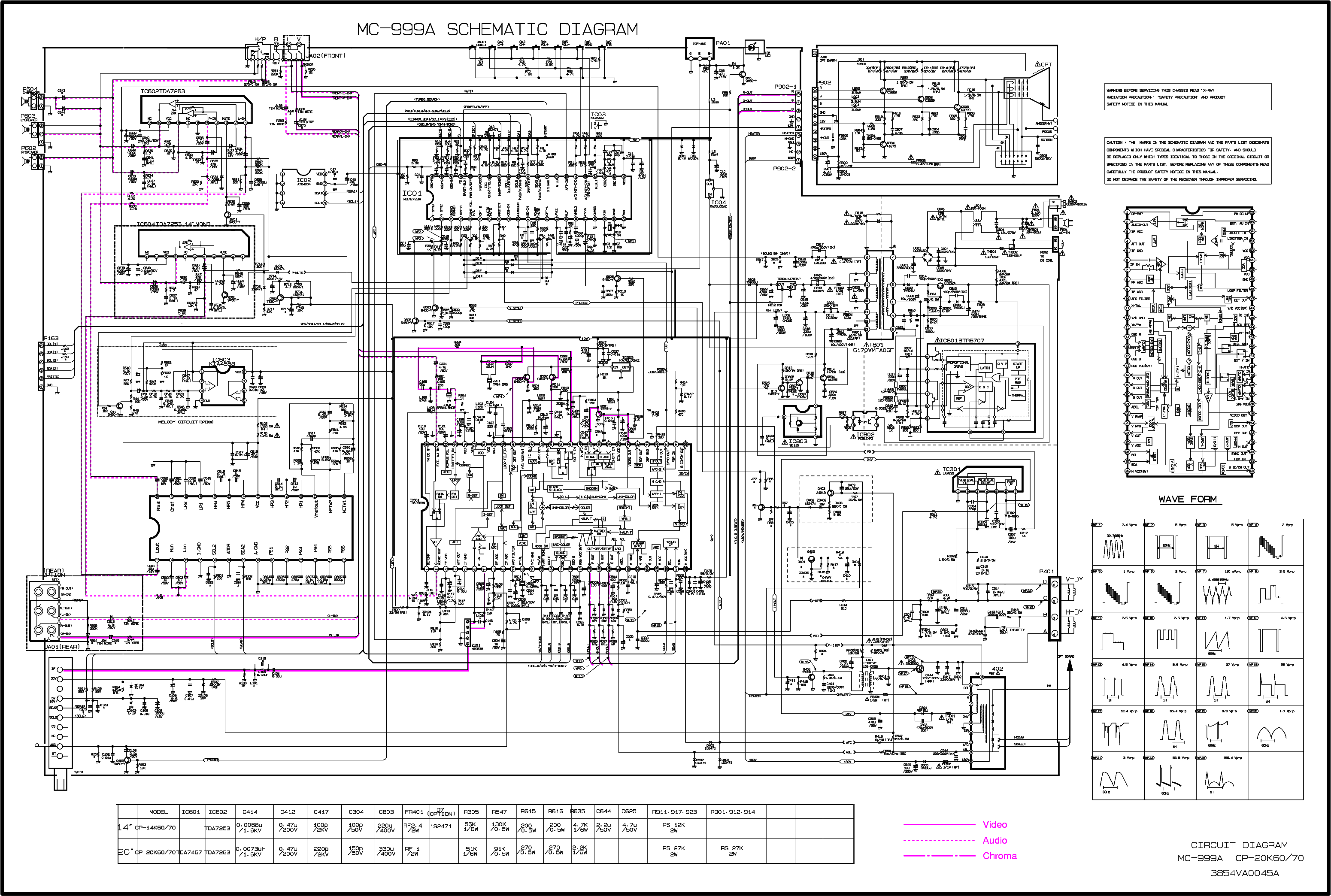 LG CP20K70 MC999A SCH Service Manual download, schematics