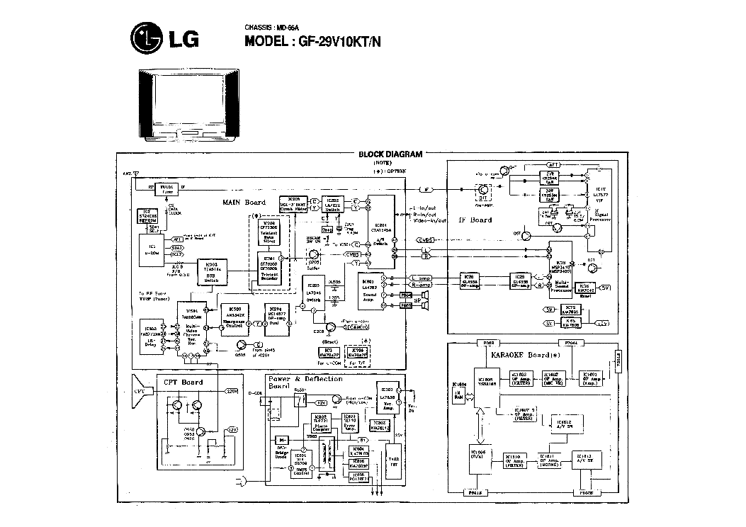 LG GF-29V10 CH MD-66A SCH Service Manual download