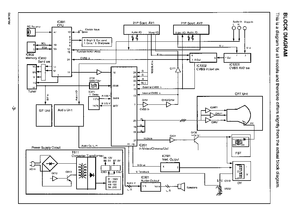 MATSUI 25M1MKII-28M1MKII-SANYO-EB4-A Service Manual