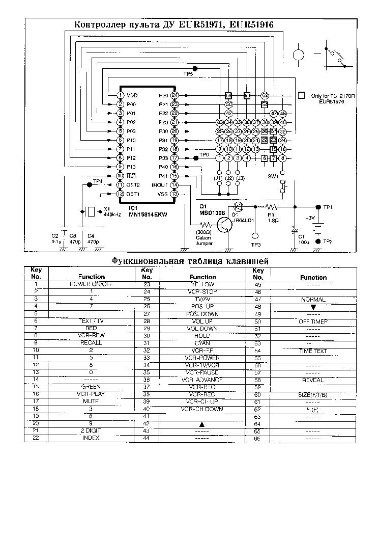 PANASONIC CHASSIS MX-3 TX-2170 Service Manual download