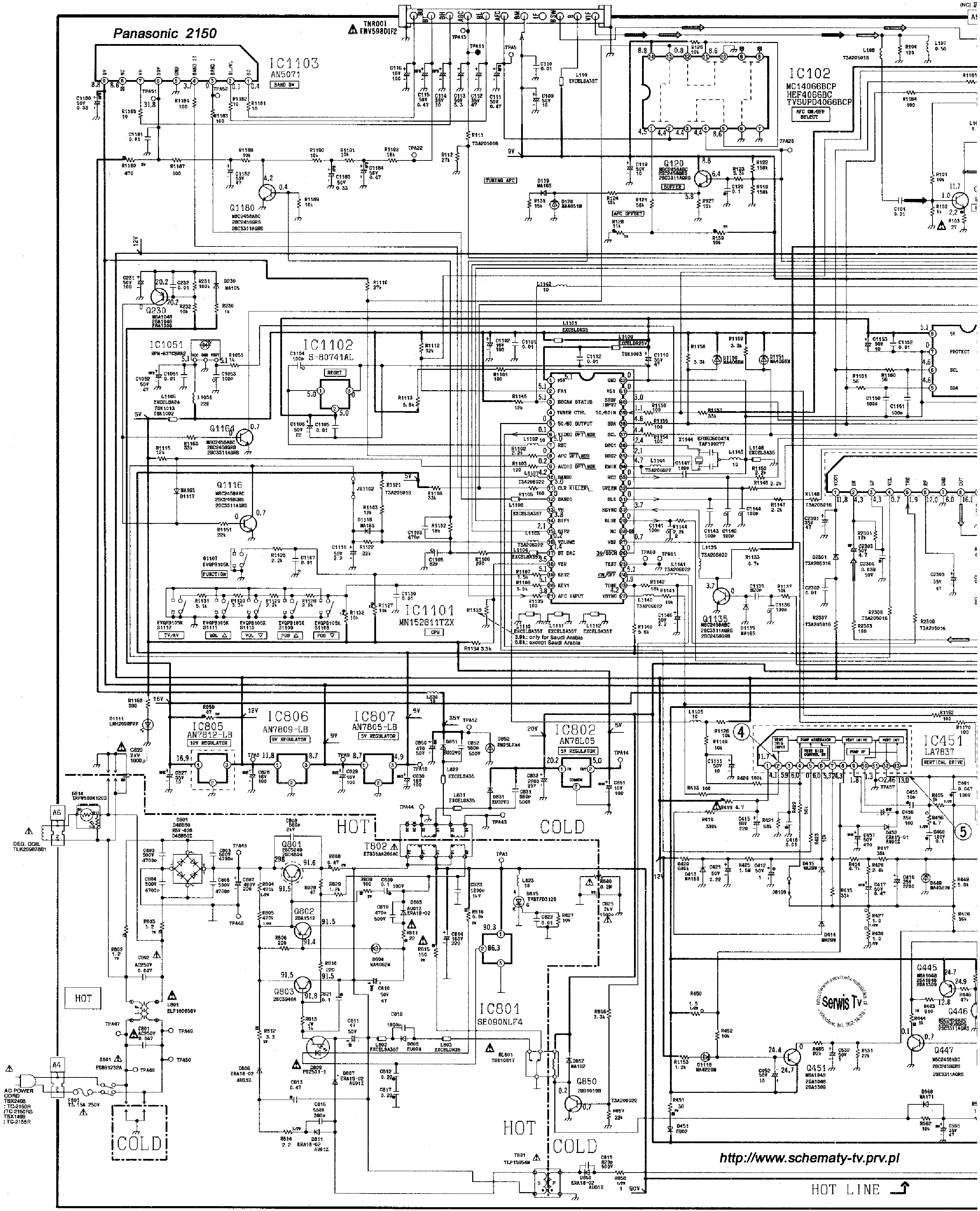 PANASONIC TC-2155 Service Manual download, schematics
