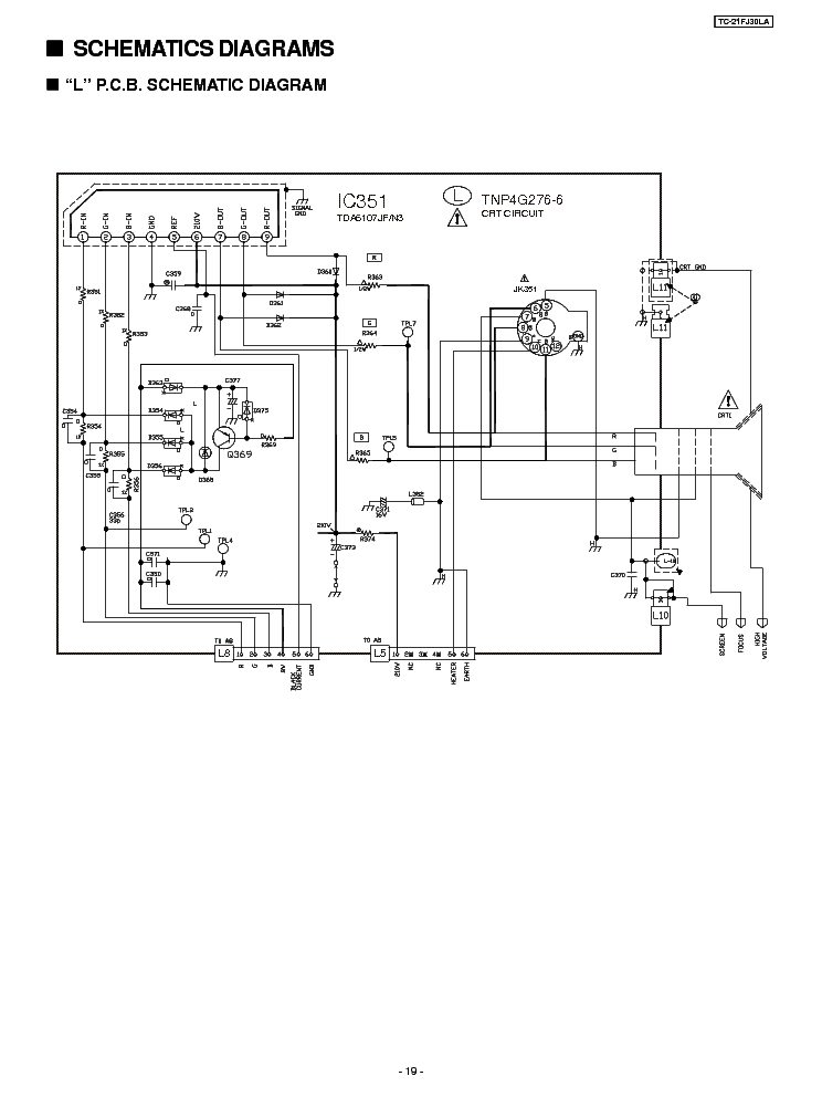 PANASONIC TC-21FJ30LA Service Manual download, schematics