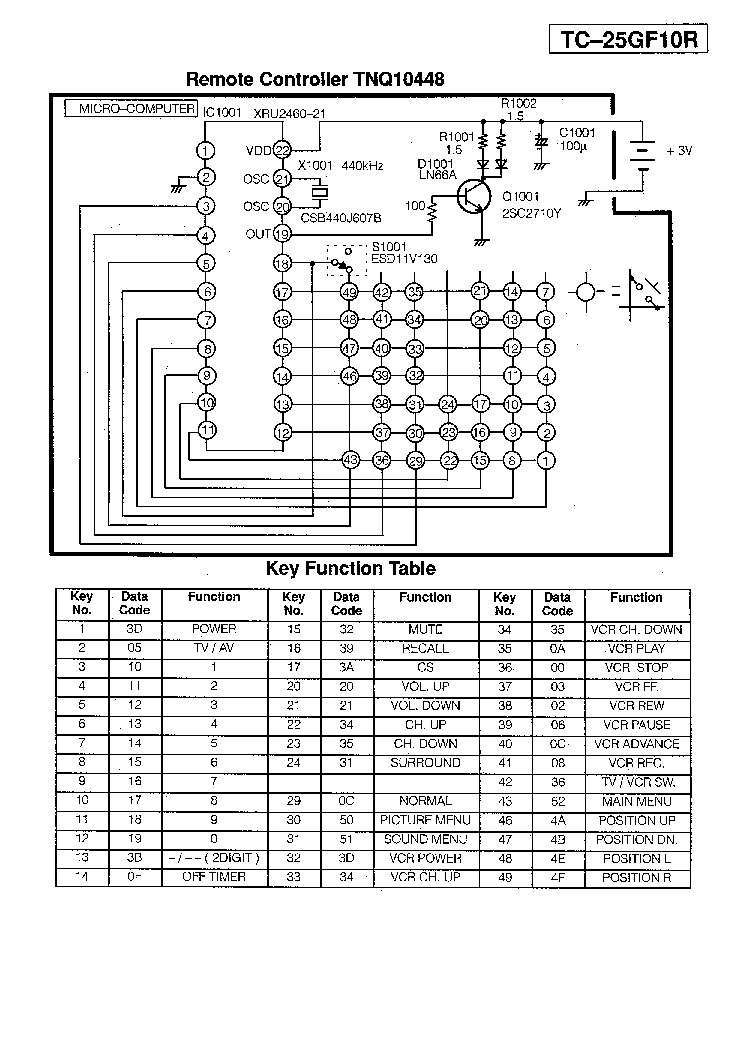 PANASONIC TC-25GF10R-T Service Manual download, schematics