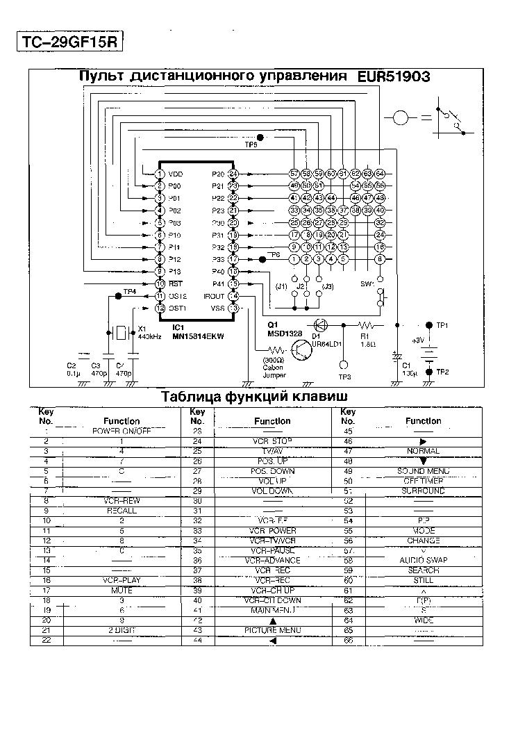 PANASONIC TC-29GF15R Service Manual download, schematics