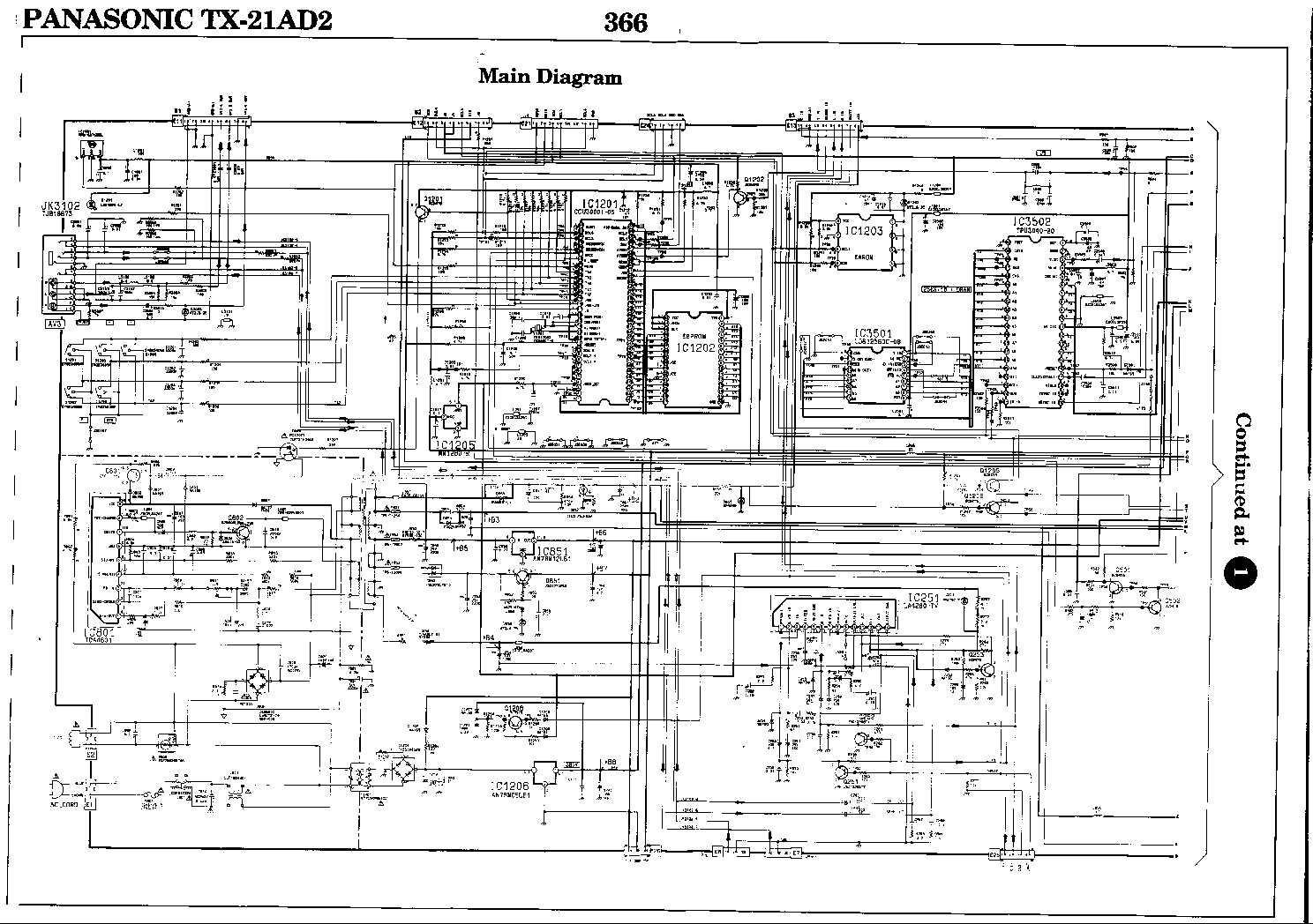 PANASONIC TX-21AD2 SCH Service Manual download, schematics