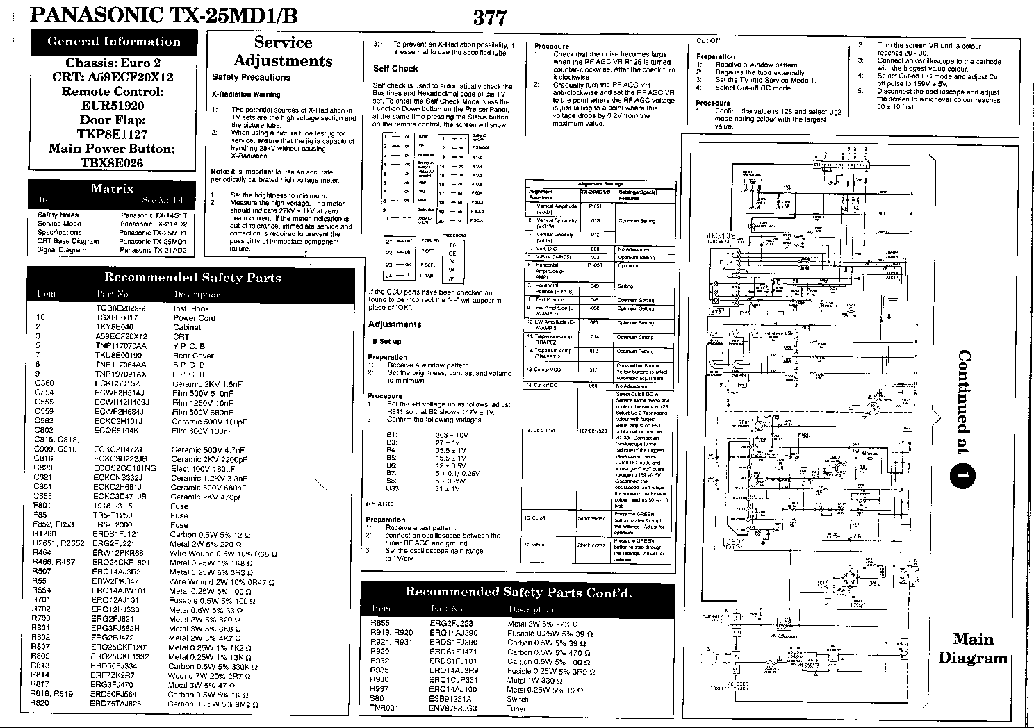 PANASONIC TX-29AS1C CH EURO4 Service Manual free download