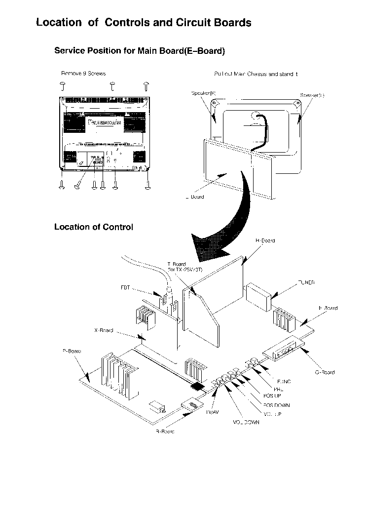 PANASONIC TX-25V70T TC-25V70R CH MX-4 SM Service Manual