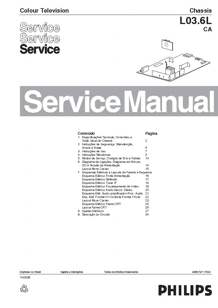 PHILIPS 37PFL5603D CHASSIS Q522.1 E LA SM Service Manual