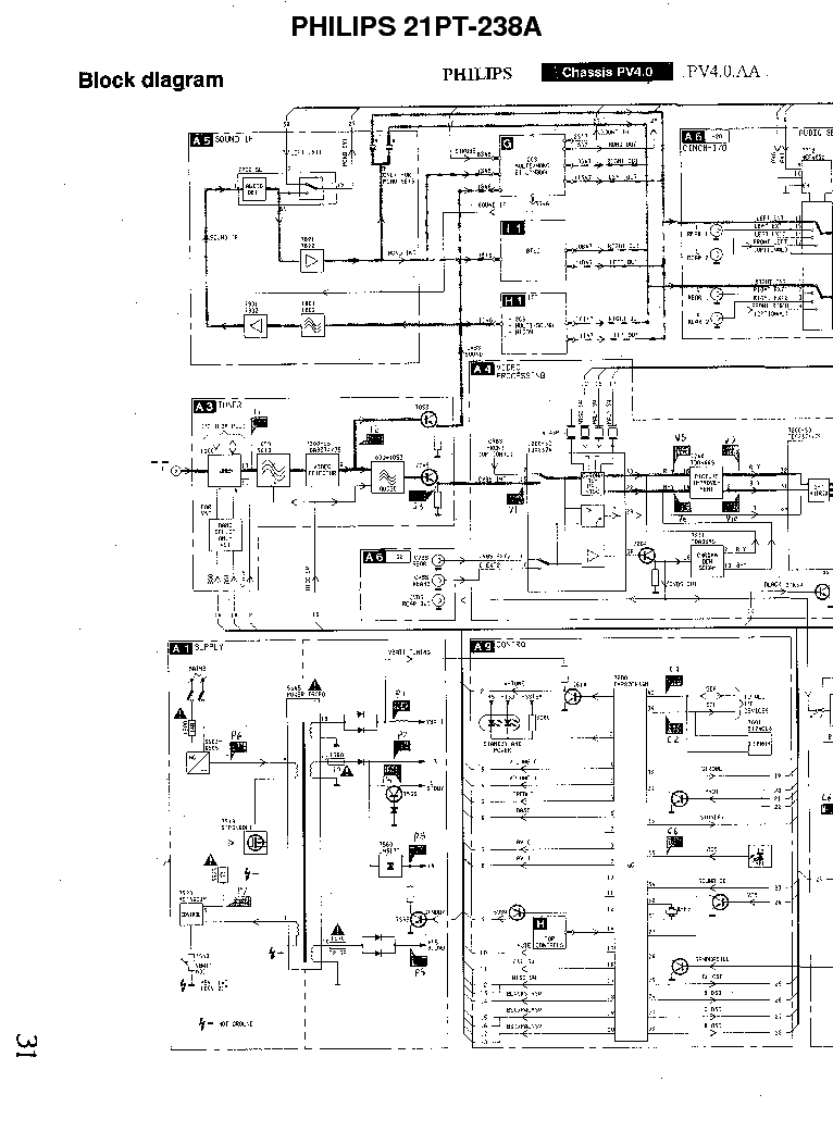 PHILIPS CHASSIS MD1.2E SCH Service Manual free download