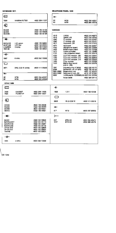 PHILIPS 22CE2561 SCH Service Manual download, schematics