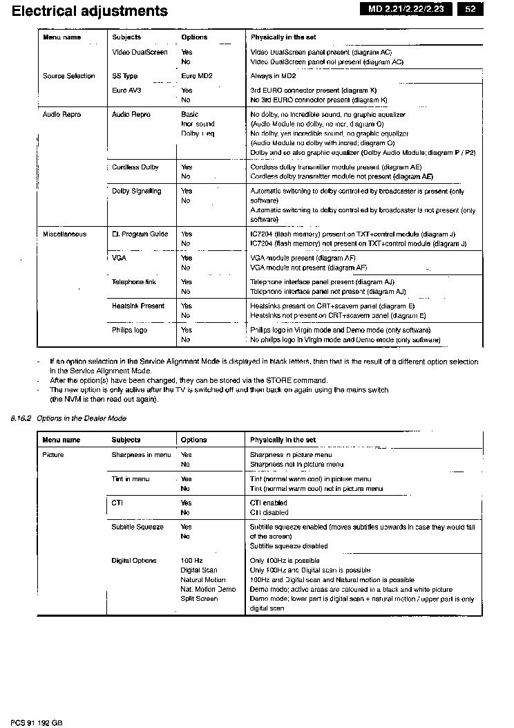 PHILIPS 29PT8424-MD2.25E Service Manual download
