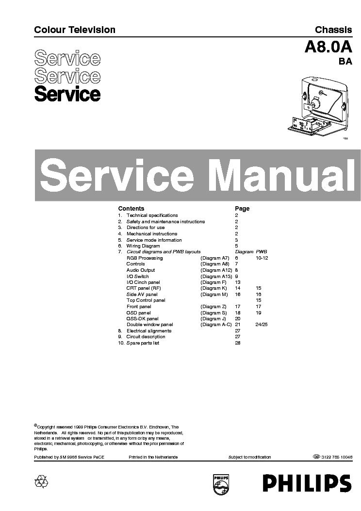 PHILIPS CHASSIS Q522 2E LA Service Manual free download